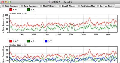 PBR322 Results