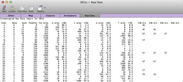 D01a Raw Data