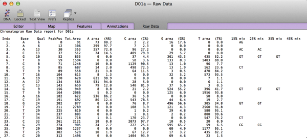 Viewing raw chromatogram data from  ab1 files |