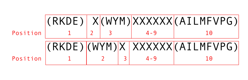 ComplexSubsequenceMatches 1